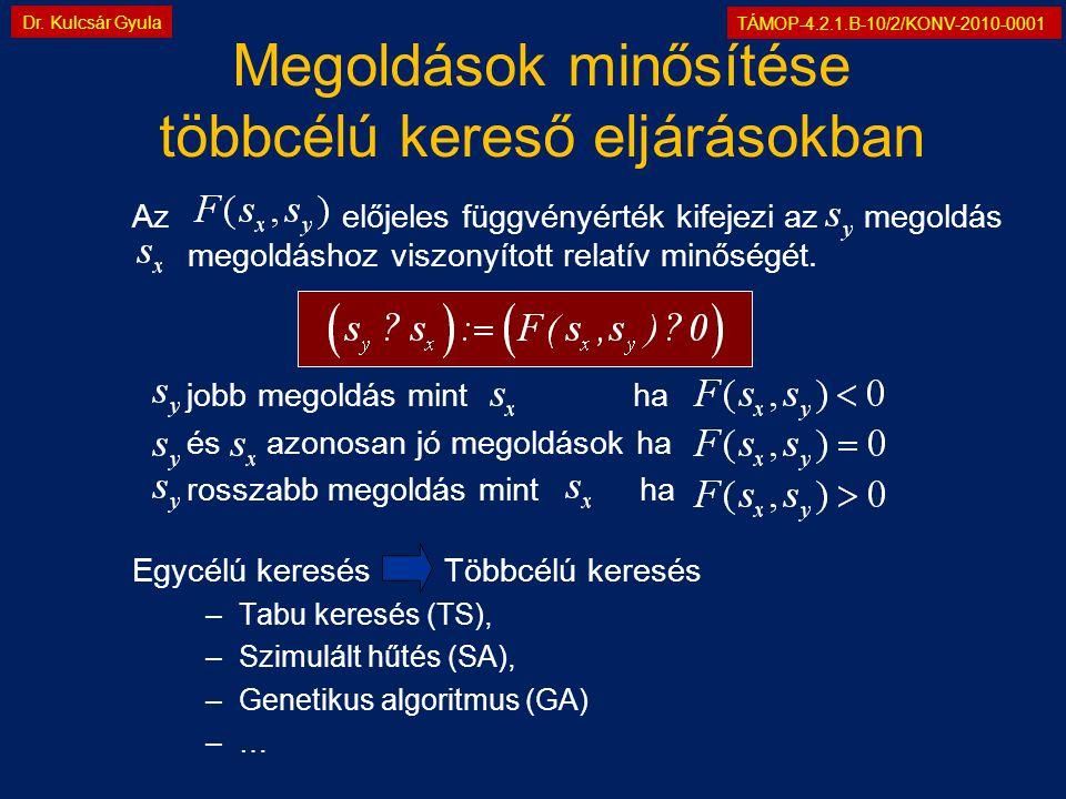 TÁMOP-4.2.1.B-10/2/KONV-2010-0001 Dr. Kulcsár Gyula Az előjeles függvényérték kifejezi az megoldás megoldáshoz viszonyított relatív minőségét. jobb me