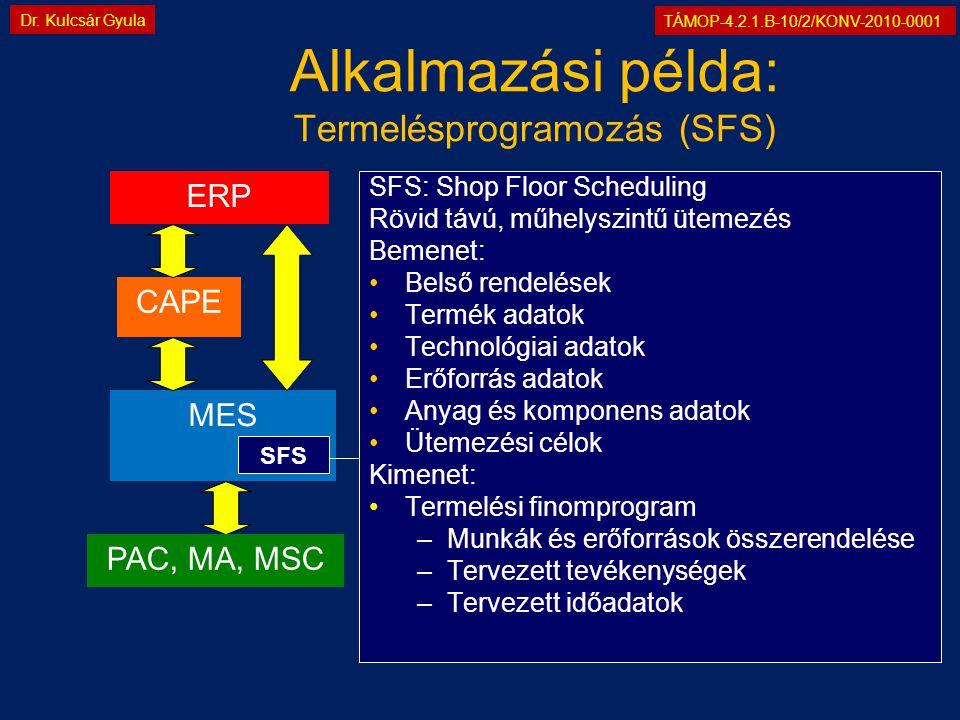 TÁMOP-4.2.1.B-10/2/KONV-2010-0001 Dr. Kulcsár Gyula Alkalmazási példa: Termelésprogramozás (SFS) SFS: Shop Floor Scheduling Rövid távú, műhelyszintű ü