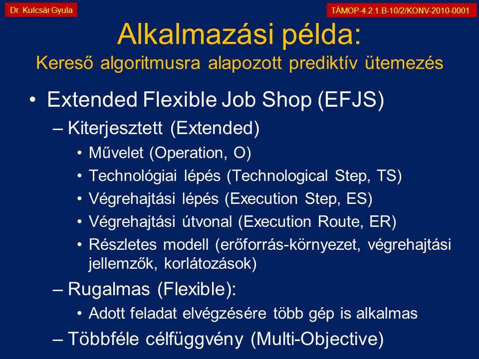 TÁMOP-4.2.1.B-10/2/KONV-2010-0001 Dr. Kulcsár Gyula •Extended Flexible Job Shop (EFJS) –Kiterjesztett (Extended) •Művelet (Operation, O) •Technológiai