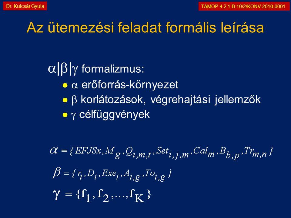 TÁMOP-4.2.1.B-10/2/KONV-2010-0001 Dr. Kulcsár Gyula  |  |  formalizmus:   erőforrás-környezet   korlátozások, végrehajtási jellemzők   célfüg