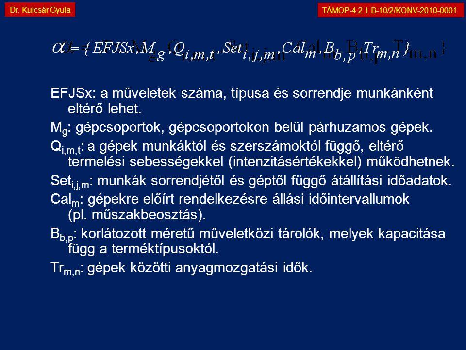TÁMOP-4.2.1.B-10/2/KONV-2010-0001 Dr. Kulcsár Gyula EFJSx: a műveletek száma, típusa és sorrendje munkánként eltérő lehet. M g : gépcsoportok, gépcsop