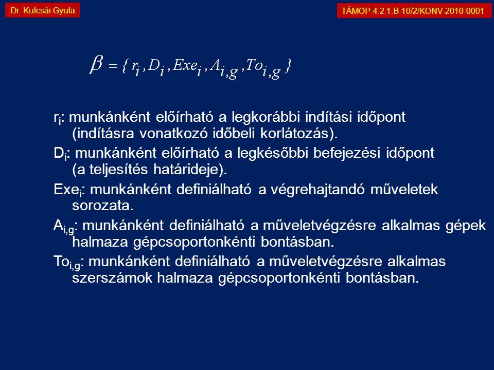 TÁMOP-4.2.1.B-10/2/KONV-2010-0001 Dr. Kulcsár Gyula r i : munkánként előírható a legkorábbi indítási időpont (indításra vonatkozó időbeli korlátozás).