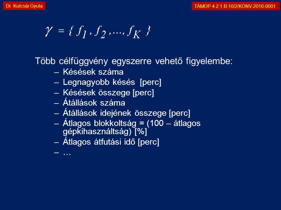 TÁMOP-4.2.1.B-10/2/KONV-2010-0001 Dr. Kulcsár Gyula Több célfüggvény egyszerre vehető figyelembe: –Késések száma –Legnagyobb késés [perc] –Késések öss