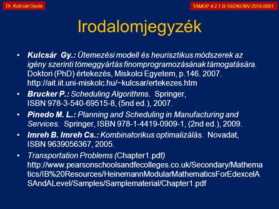 TÁMOP-4.2.1.B-10/2/KONV-2010-0001 Dr. Kulcsár Gyula Irodalomjegyzék •Kulcsár Gy.: Ütemezési modell és heurisztikus módszerek az igény szerinti tömeggy