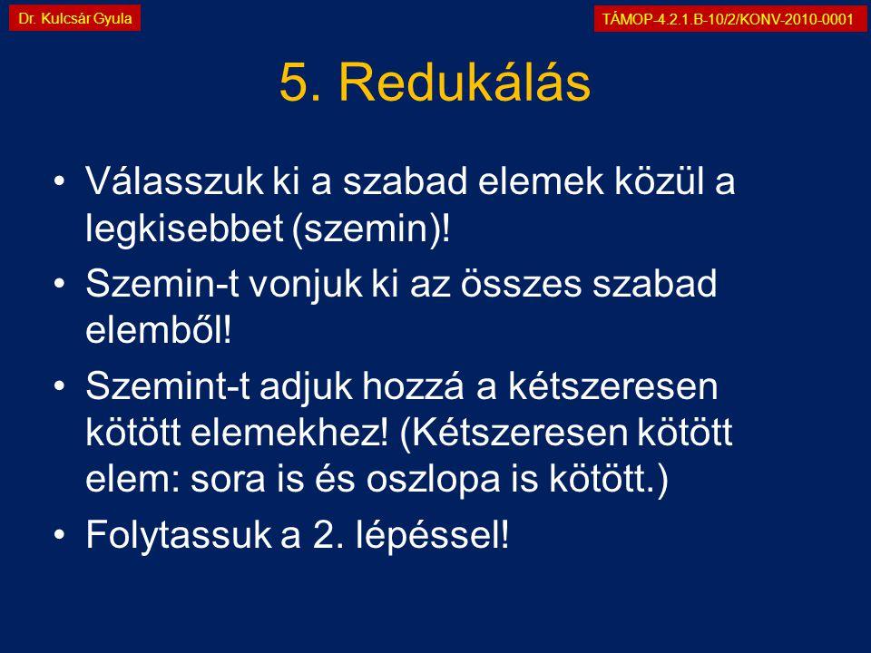 TÁMOP-4.2.1.B-10/2/KONV-2010-0001 Dr. Kulcsár Gyula 5. Redukálás •Válasszuk ki a szabad elemek közül a legkisebbet (szemin)! •Szemin-t vonjuk ki az ös