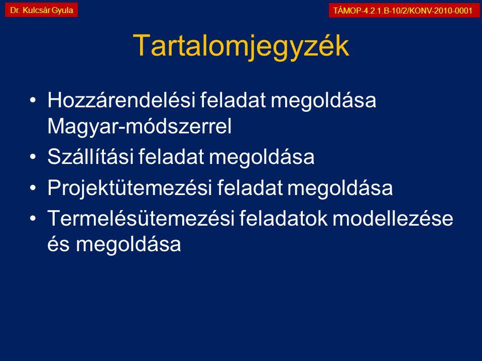 TÁMOP-4.2.1.B-10/2/KONV-2010-0001 Dr. Kulcsár Gyula Tartalomjegyzék •Hozzárendelési feladat megoldása Magyar-módszerrel •Szállítási feladat megoldása