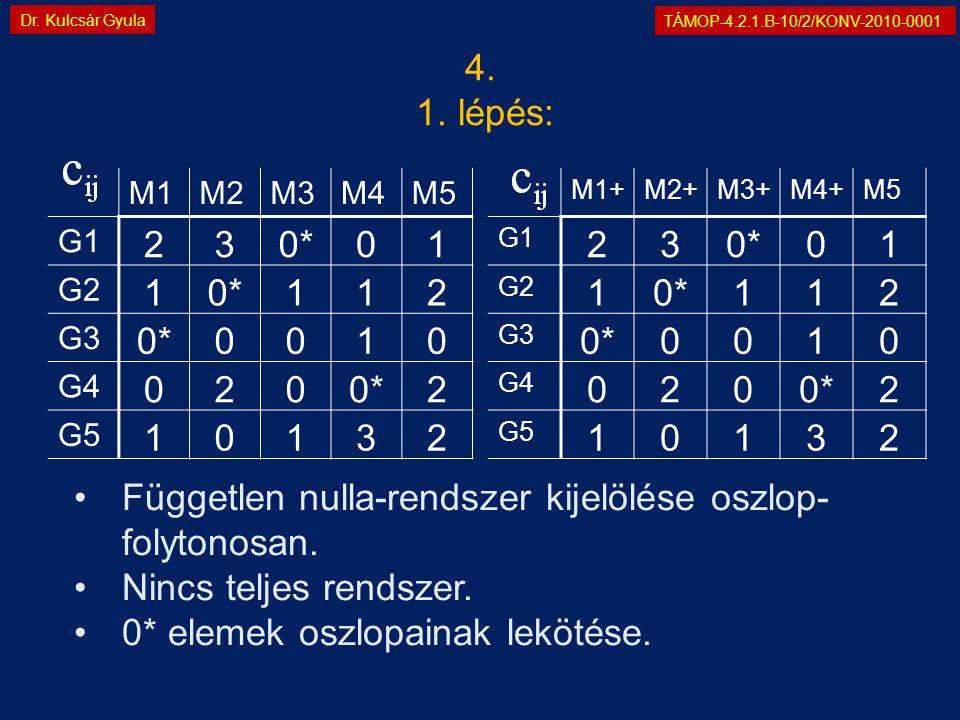 TÁMOP-4.2.1.B-10/2/KONV-2010-0001 Dr. Kulcsár Gyula 4. 1. lépés: M1M2M3M4M5 G1 230*01 G2 10*112 G3 0*0010 G4 0200*2 G5 10132 M1+M2+M3+M4+M5 G1 230*01