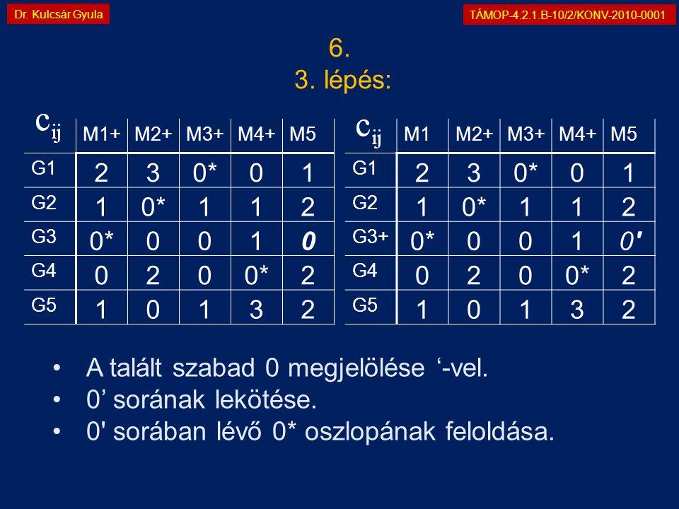 TÁMOP-4.2.1.B-10/2/KONV-2010-0001 Dr. Kulcsár Gyula 6. 3. lépés: M1M2+M3+M4+M5 G1 230*01 G2 10*112 G3+ 0*0010'0' G4 0200*2 G5 10132 •A talált szabad 0
