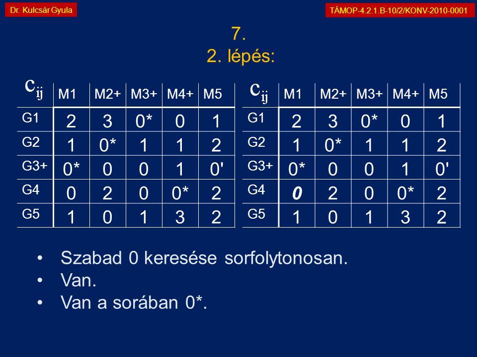 TÁMOP-4.2.1.B-10/2/KONV-2010-0001 Dr. Kulcsár Gyula 7.