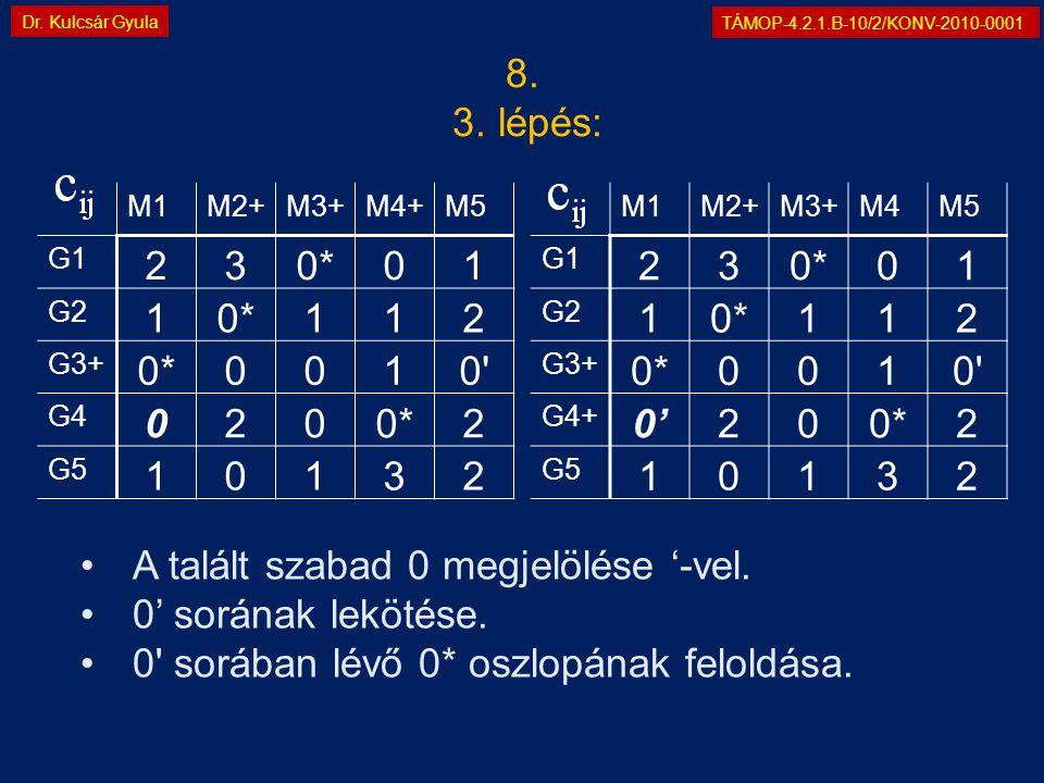TÁMOP-4.2.1.B-10/2/KONV-2010-0001 Dr. Kulcsár Gyula 8. 3. lépés: M1M2+M3+M4M5 G1 230*01 G2 10*112 G3+ 0*0010' G4+ 0'200*2 G5 10132 M1M2+M3+M4+M5 G1 23