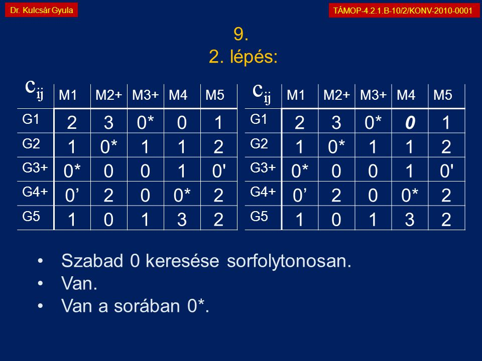 TÁMOP-4.2.1.B-10/2/KONV-2010-0001 Dr. Kulcsár Gyula 9.