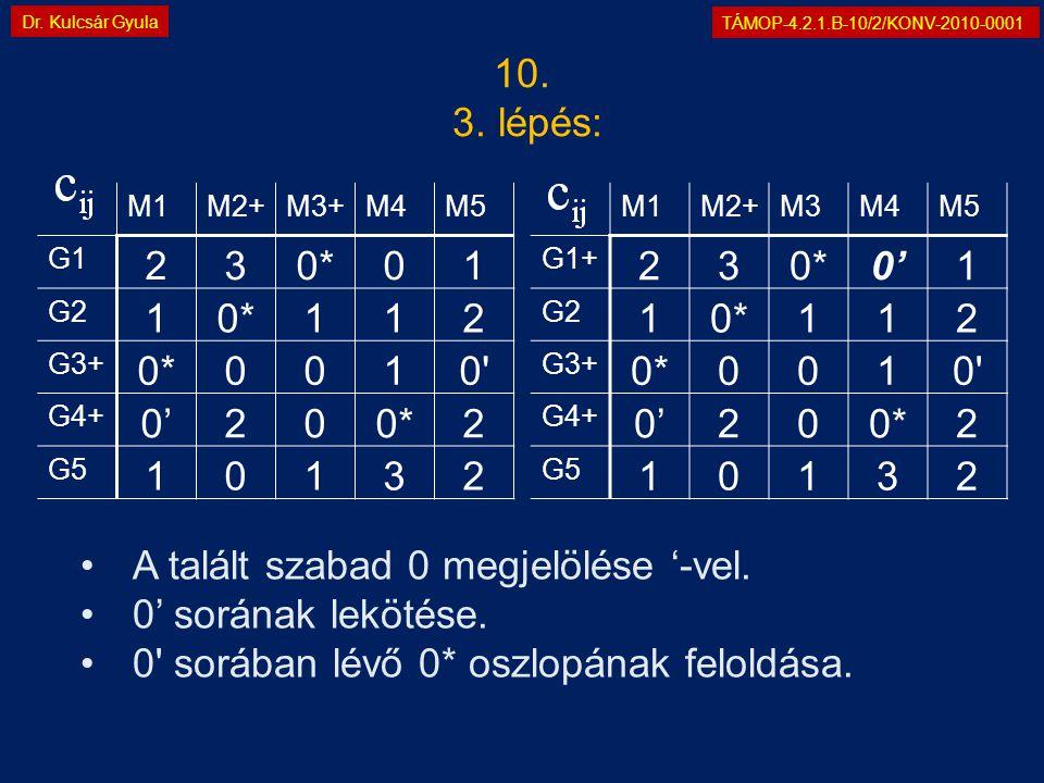 TÁMOP-4.2.1.B-10/2/KONV-2010-0001 Dr. Kulcsár Gyula 10. 3. lépés: M1M2+M3M4M5 G1+ 230*0'1 G2 10*112 G3+ 0*0010' G4+ 0'200*2 G5 10132 M1M2+M3+M4M5 G1 2