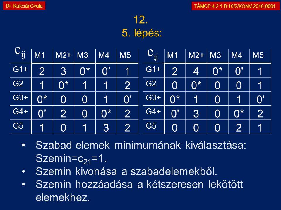 TÁMOP-4.2.1.B-10/2/KONV-2010-0001 Dr. Kulcsár Gyula 12. 5. lépés: M1M2+M3M4M5 G1+ 240*0'1 G2 00*001 G3+ 0*1010' G4+ 0'300*2 G5 00021 M1M2+M3M4M5 G1+ 2