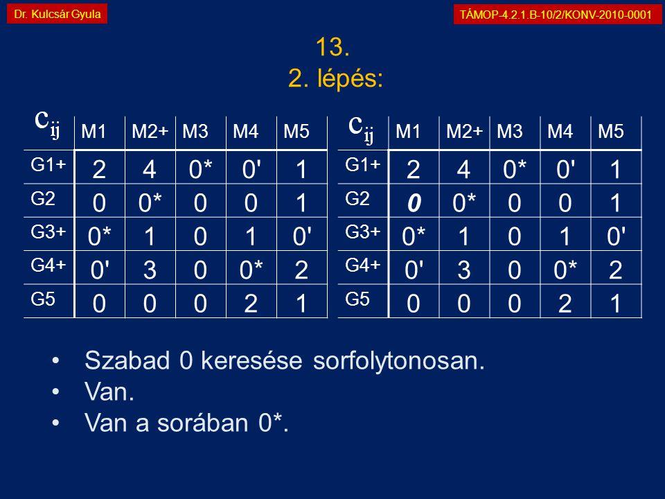 TÁMOP-4.2.1.B-10/2/KONV-2010-0001 Dr. Kulcsár Gyula 13. 2. lépés: M1M2+M3M4M5 G1+ 240*0'1 G2 00*001 G3+ 0*1010' G4+ 0'300*2 G5 00021 M1M2+M3M4M5 G1+ 2