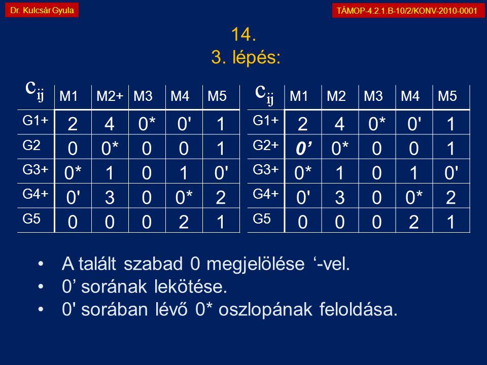 TÁMOP-4.2.1.B-10/2/KONV-2010-0001 Dr. Kulcsár Gyula 14. 3. lépés: M1M2M3M4M5 G1+ 240*0'1 G2+ 0'0*001 G3+ 0*1010' G4+ 0'300*2 G5 00021 M1M2+M3M4M5 G1+