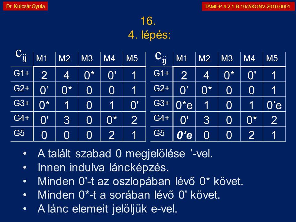 TÁMOP-4.2.1.B-10/2/KONV-2010-0001 Dr. Kulcsár Gyula 16. 4. lépés: M1M2M3M4M5 G1+ 240*0'1 G2+ 0'0*001 G3+ 0*e1010'e G4+ 0'300*2 G5 0'e0021 M1M2M3M4M5 G