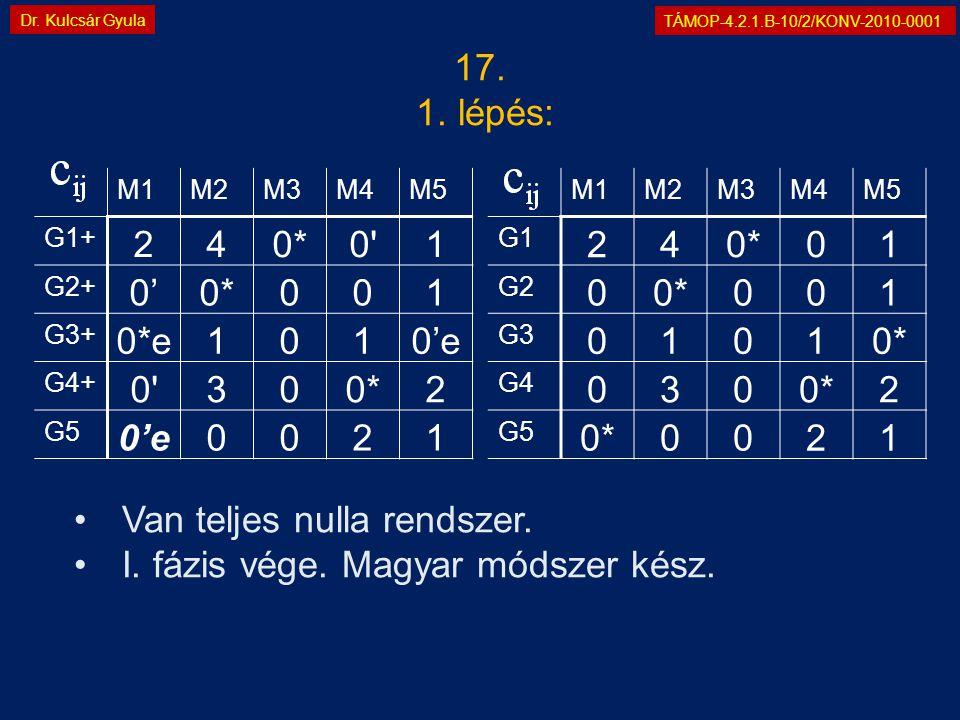 TÁMOP-4.2.1.B-10/2/KONV-2010-0001 Dr. Kulcsár Gyula 17. 1. lépés: M1M2M3M4M5 G1 240*01 G2 00*001 G3 01010* G4 0300*2 G5 0*0021 M1M2M3M4M5 G1+ 240*0'1