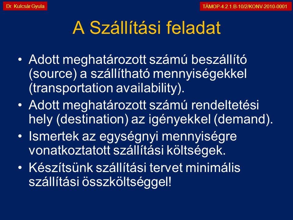 TÁMOP-4.2.1.B-10/2/KONV-2010-0001 Dr. Kulcsár Gyula A Szállítási feladat •Adott meghatározott számú beszállító (source) a szállítható mennyiségekkel (