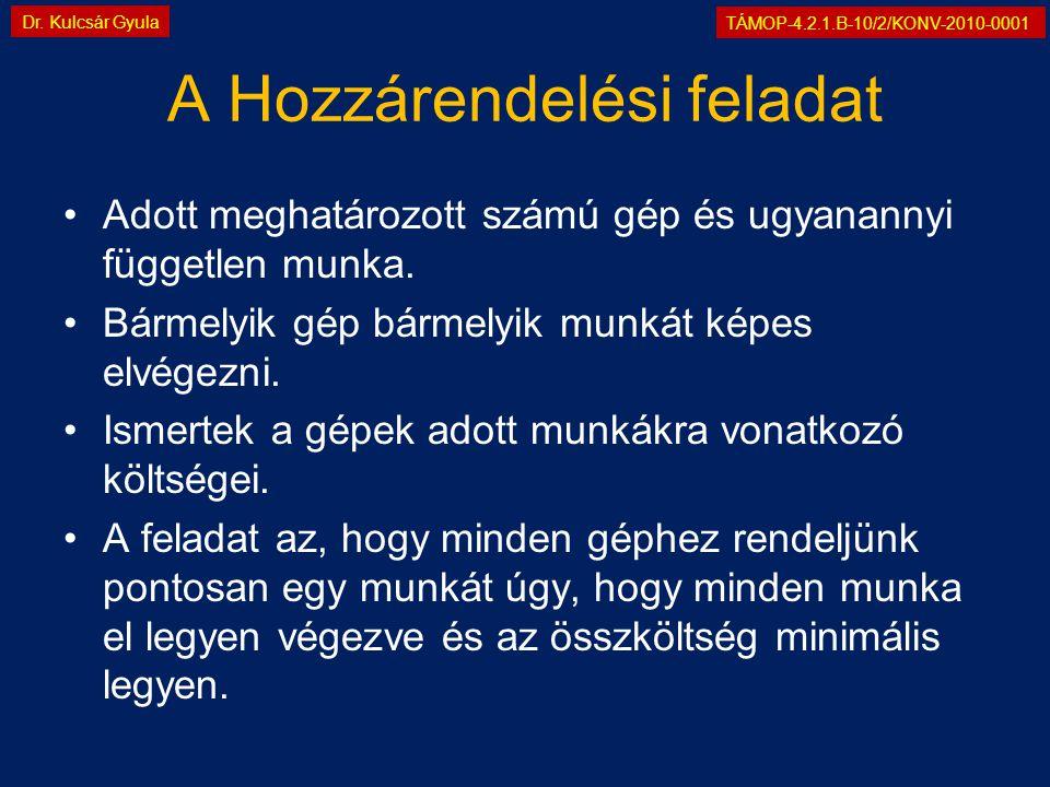 TÁMOP-4.2.1.B-10/2/KONV-2010-0001 Dr. Kulcsár Gyula A Hozzárendelési feladat •Adott meghatározott számú gép és ugyanannyi független munka. •Bármelyik