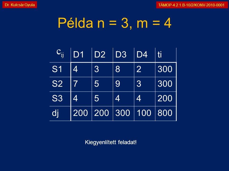 TÁMOP-4.2.1.B-10/2/KONV-2010-0001 Dr. Kulcsár Gyula Példa n = 3, m = 4 D1D2D3D4ti S14382300 S27593300 S34544200 dj200 300100800 Kiegyenlített feladat!
