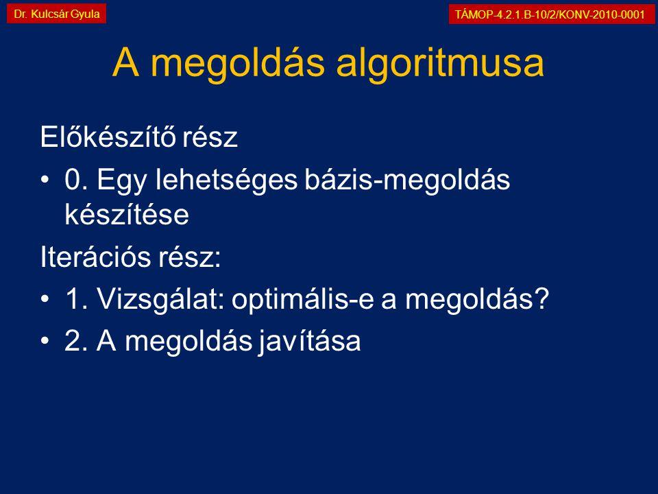 TÁMOP-4.2.1.B-10/2/KONV-2010-0001 Dr. Kulcsár Gyula A megoldás algoritmusa Előkészítő rész •0. Egy lehetséges bázis-megoldás készítése Iterációs rész: