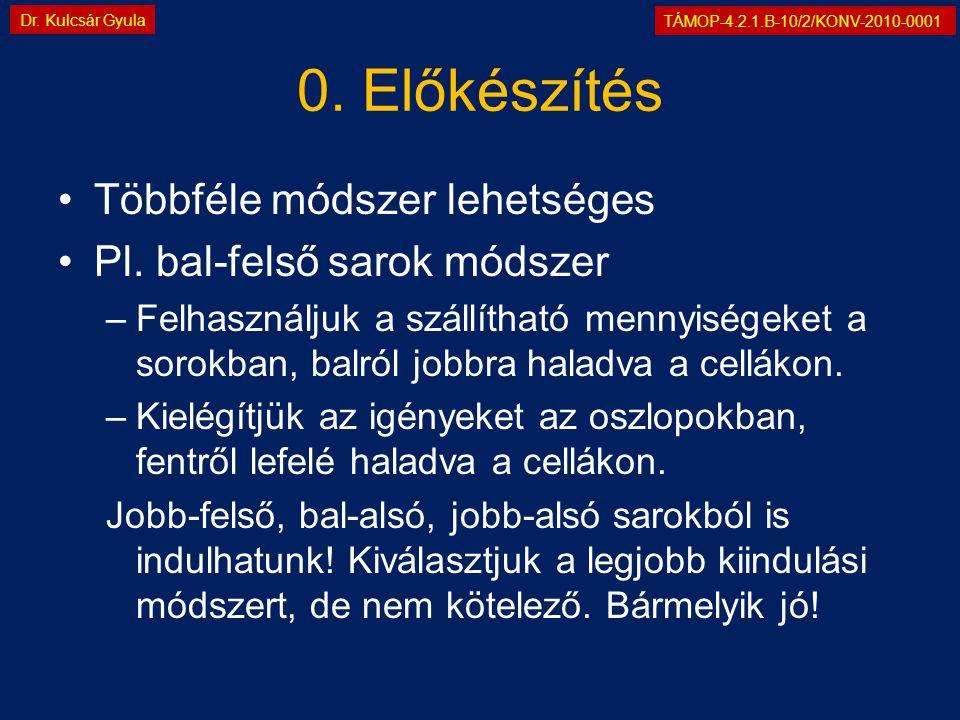 TÁMOP-4.2.1.B-10/2/KONV-2010-0001 Dr. Kulcsár Gyula 0. Előkészítés •Többféle módszer lehetséges •Pl. bal-felső sarok módszer –Felhasználjuk a szállíth