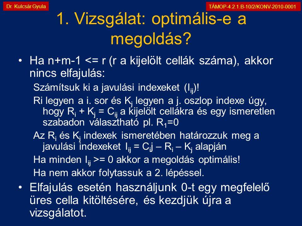 TÁMOP-4.2.1.B-10/2/KONV-2010-0001 Dr. Kulcsár Gyula 1. Vizsgálat: optimális-e a megoldás? •Ha n+m-1 <= r (r a kijelölt cellák száma), akkor nincs elfa