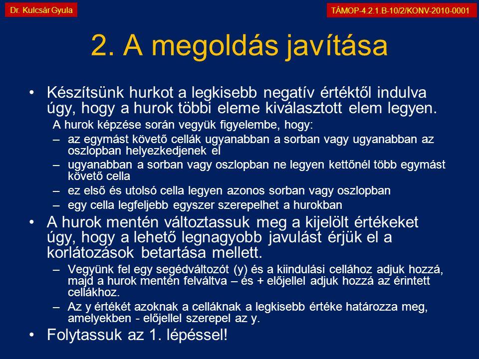 TÁMOP-4.2.1.B-10/2/KONV-2010-0001 Dr. Kulcsár Gyula 2. A megoldás javítása •Készítsünk hurkot a legkisebb negatív értéktől indulva úgy, hogy a hurok t