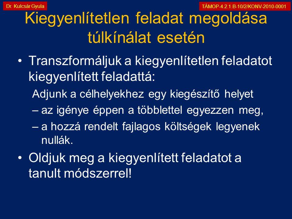 TÁMOP-4.2.1.B-10/2/KONV-2010-0001 Dr. Kulcsár Gyula Kiegyenlítetlen feladat megoldása túlkínálat esetén •Transzformáljuk a kiegyenlítetlen feladatot k