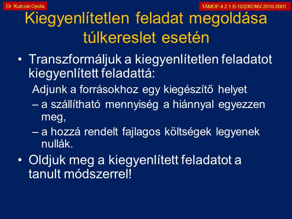 TÁMOP-4.2.1.B-10/2/KONV-2010-0001 Dr. Kulcsár Gyula Kiegyenlítetlen feladat megoldása túlkereslet esetén •Transzformáljuk a kiegyenlítetlen feladatot