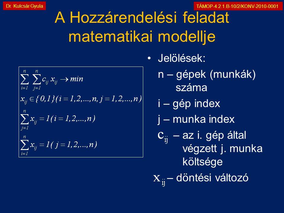 TÁMOP-4.2.1.B-10/2/KONV-2010-0001 Dr. Kulcsár Gyula •Jelölések: n – gépek (munkák) száma i – gép index j – munka index – az i. gép által végzett j. mu