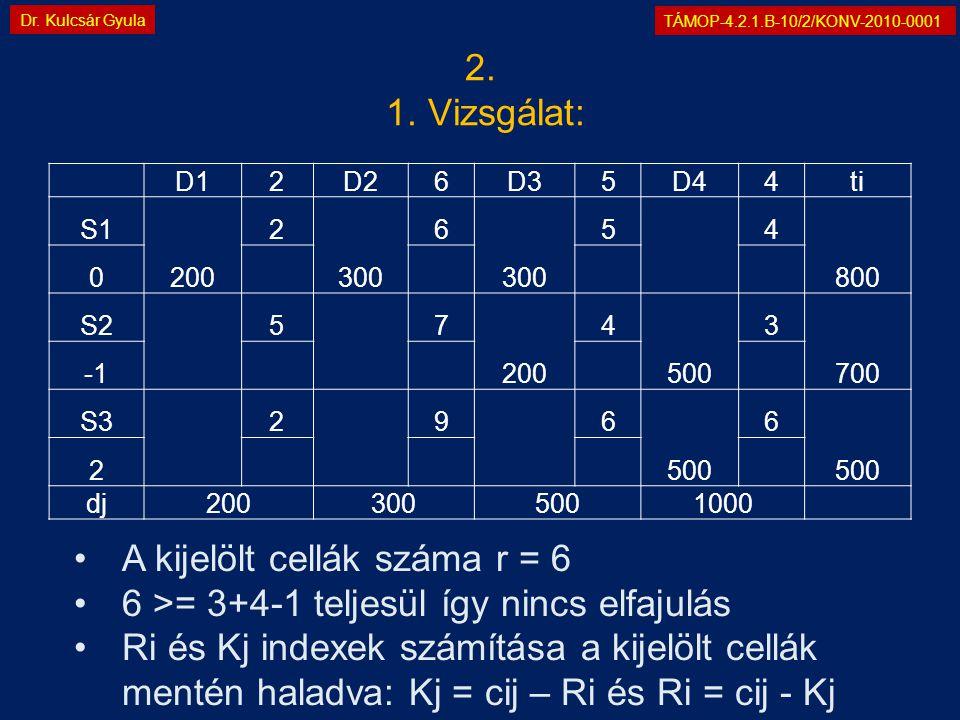 TÁMOP-4.2.1.B-10/2/KONV-2010-0001 Dr. Kulcsár Gyula D12D26D35D44ti S1 200 2 300 6 5 4 800 0 S2 5 7 200 4 500 3 700 S3 2 9 6 500 6 2 dj2003005001000 •A