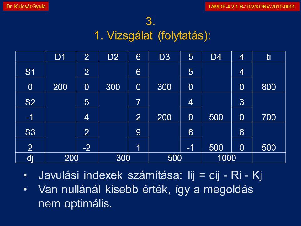 TÁMOP-4.2.1.B-10/2/KONV-2010-0001 Dr. Kulcsár Gyula D12D26D35D44ti S1 200 2 300 6 5 4 800 00000 S2 5 7 200 4 500 3 700 4200 S3 2 9 6 500 6 2-210 dj200