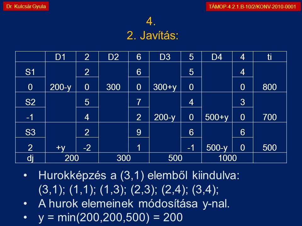 TÁMOP-4.2.1.B-10/2/KONV-2010-0001 Dr. Kulcsár Gyula D12D26D35D44ti S1 200-y 2 300 6 300+y 5 4 800 00000 S2 5 7 200-y 4 500+y 3 700 4200 S3 +y 2 9 6 50