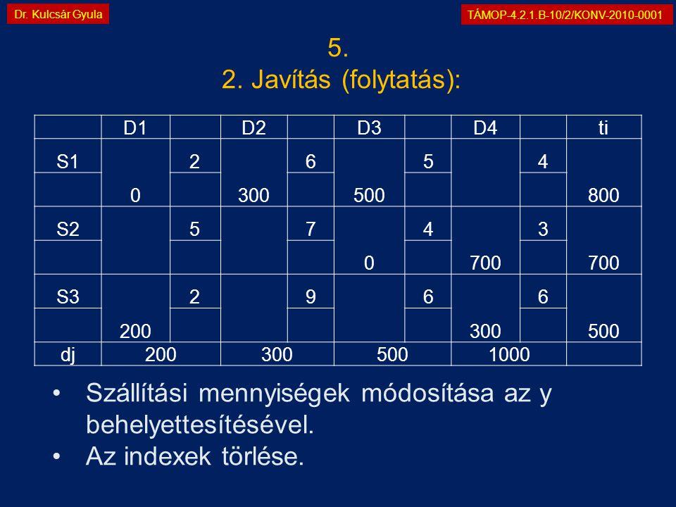 TÁMOP-4.2.1.B-10/2/KONV-2010-0001 Dr. Kulcsár Gyula D1 D2 D3 D4 ti S1 0 2 300 6 500 5 4 800 S2 5 7 0 4 700 3 S3 200 2 9 6 300 6 500 dj2003005001000 •S