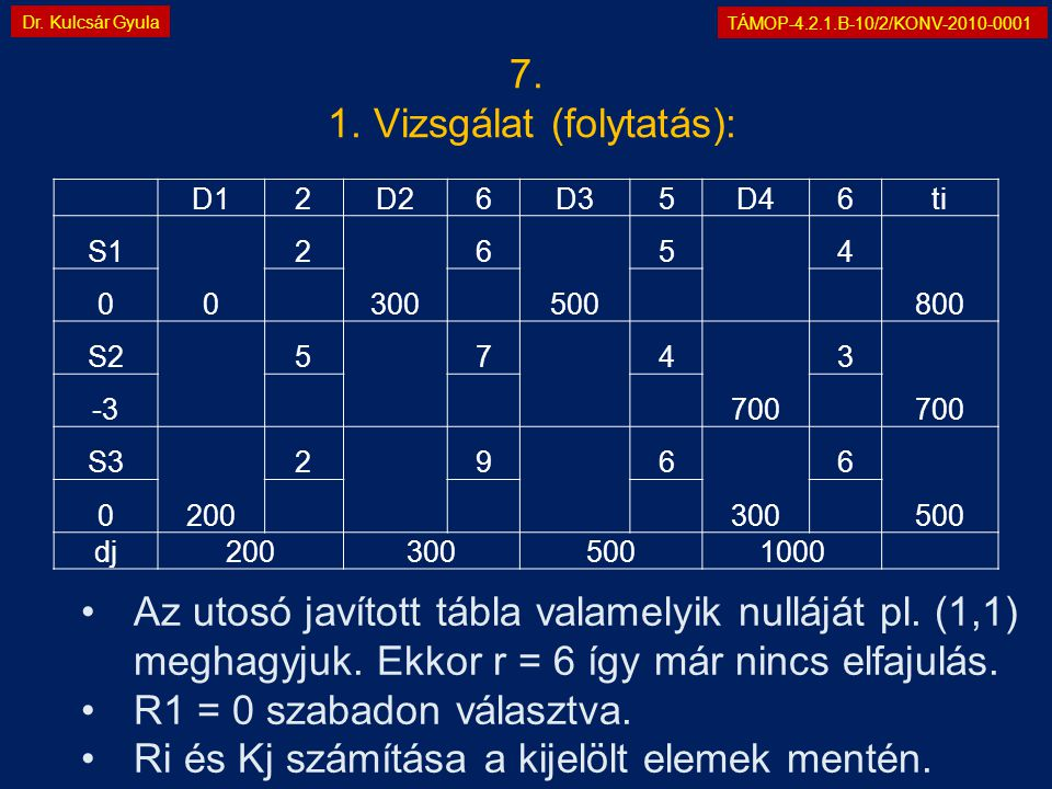 TÁMOP-4.2.1.B-10/2/KONV-2010-0001 Dr. Kulcsár Gyula D12D26D35D46ti S1 0 2 300 6 500 5 4 800 0 S2 5 7 4 700 3 -3 S3 200 2 9 6 300 6 500 0 dj20030050010