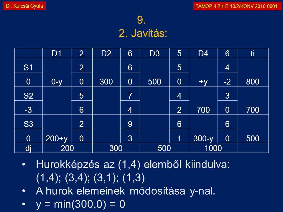 TÁMOP-4.2.1.B-10/2/KONV-2010-0001 Dr. Kulcsár Gyula D12D26D35D46ti S1 0-y 2 300 6 500 5 +y 4 800 0000-2 S2 5 7 4 700 3 -36420 S3 200+y 2 9 6 300-y 6 5