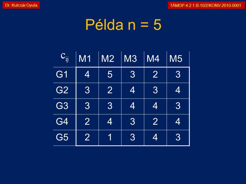 TÁMOP-4.2.1.B-10/2/KONV-2010-0001 Dr. Kulcsár Gyula Példa n = 5 M1M2M3M4M5 G145323 G232434 G333443 G424324 G521343