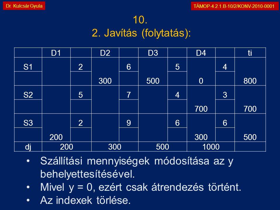 TÁMOP-4.2.1.B-10/2/KONV-2010-0001 Dr. Kulcsár Gyula D1 D2 D3 D4 ti S1 2 300 6 500 5 0 4 800 S2 5 7 4 700 3 S3 200 2 9 6 300 6 500 dj2003005001000 10.