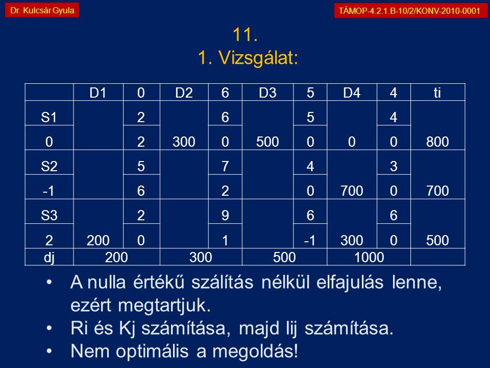 TÁMOP-4.2.1.B-10/2/KONV-2010-0001 Dr. Kulcsár Gyula D10D26D35D44ti S1 2 300 6 500 5 0 4 800 02000 S2 5 7 4 700 3 6200 S3 200 2 9 6 300 6 500 2010 dj20