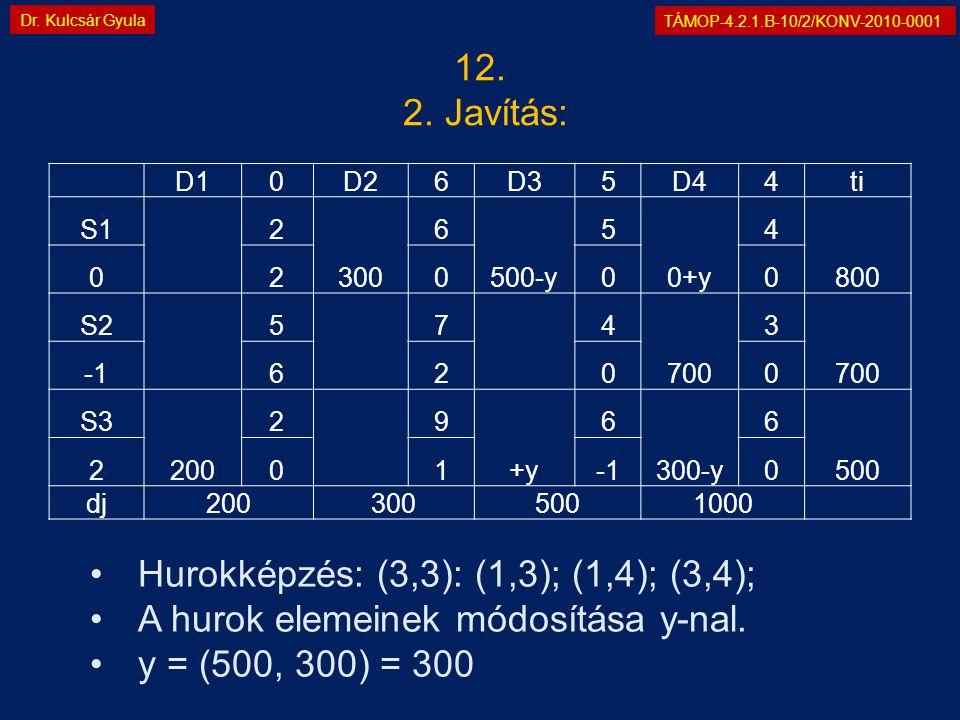 TÁMOP-4.2.1.B-10/2/KONV-2010-0001 Dr. Kulcsár Gyula D10D26D35D44ti S1 2 300 6 500-y 5 0+y 4 800 02000 S2 5 7 4 700 3 6200 S3 200 2 9 +y 6 300-y 6 500
