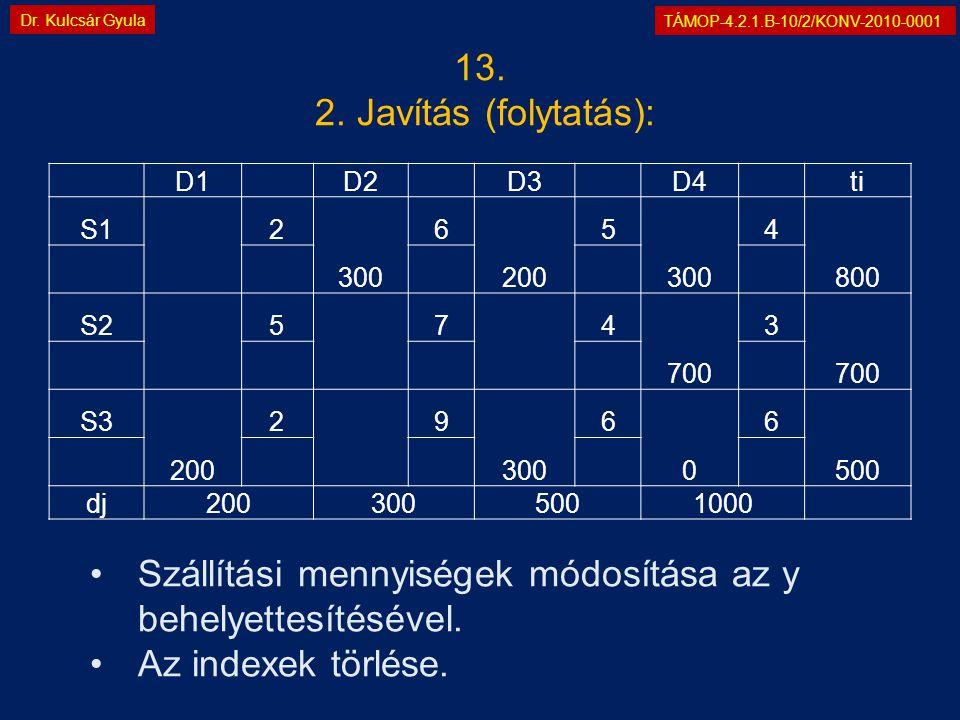 TÁMOP-4.2.1.B-10/2/KONV-2010-0001 Dr. Kulcsár Gyula D1 D2 D3 D4 ti S1 2 300 6 200 5 300 4 800 S2 5 7 4 700 3 S3 200 2 9 300 6 0 6 500 dj2003005001000