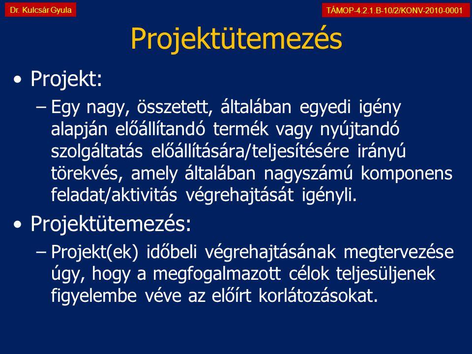 TÁMOP-4.2.1.B-10/2/KONV-2010-0001 Dr. Kulcsár Gyula Projektütemezés •Projekt: –Egy nagy, összetett, általában egyedi igény alapján előállítandó termék