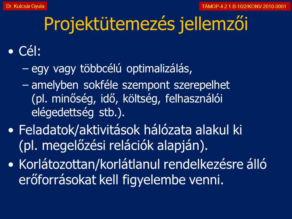 TÁMOP-4.2.1.B-10/2/KONV-2010-0001 Dr. Kulcsár Gyula Projektütemezés jellemzői •Cél: –egy vagy többcélú optimalizálás, –amelyben sokféle szempont szere
