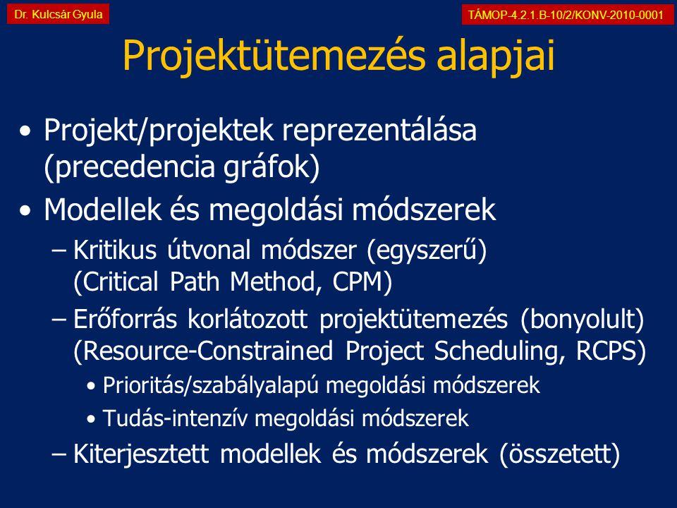TÁMOP-4.2.1.B-10/2/KONV-2010-0001 Dr. Kulcsár Gyula Projektütemezés alapjai •Projekt/projektek reprezentálása (precedencia gráfok) •Modellek és megold