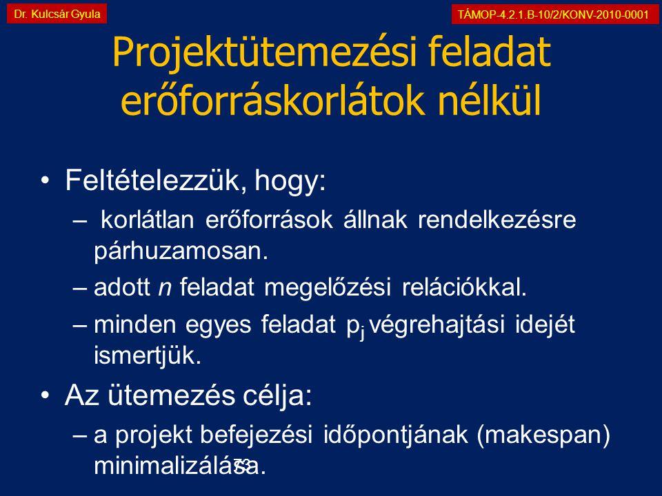 TÁMOP-4.2.1.B-10/2/KONV-2010-0001 Dr. Kulcsár Gyula 73 •Feltételezzük, hogy: – korlátlan erőforrások állnak rendelkezésre párhuzamosan. –adott n felad