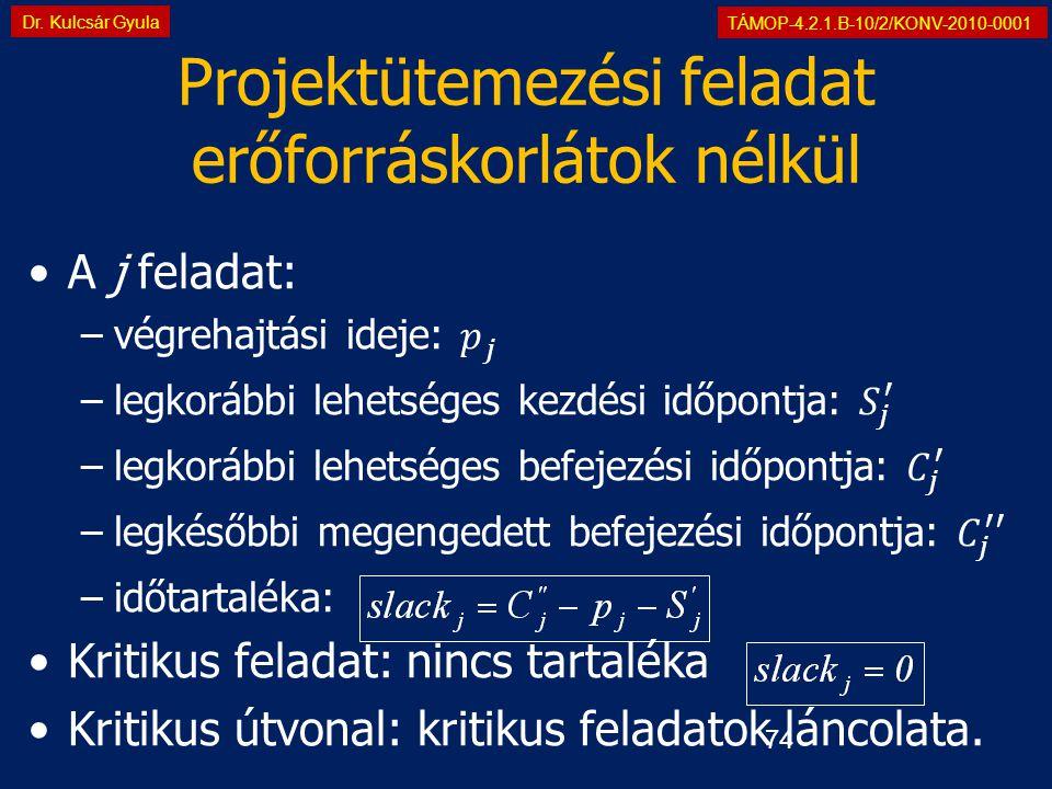 TÁMOP-4.2.1.B-10/2/KONV-2010-0001 Dr. Kulcsár Gyula 74 Projektütemezési feladat erőforráskorlátok nélkül
