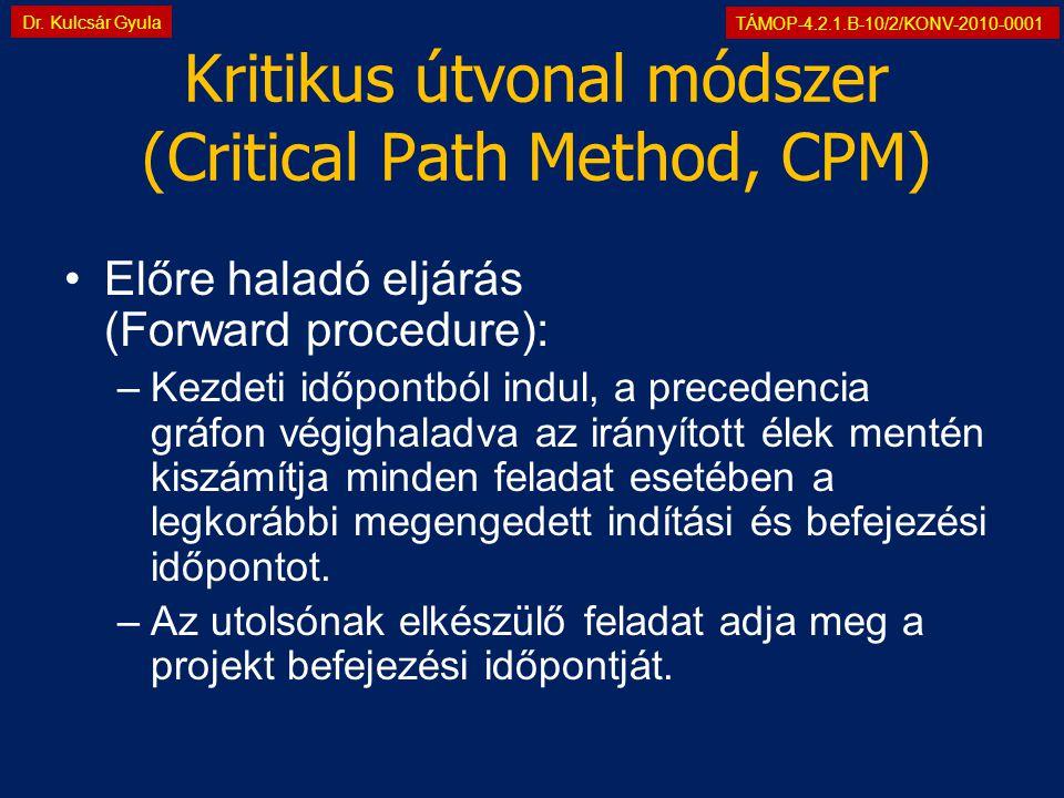TÁMOP-4.2.1.B-10/2/KONV-2010-0001 Dr. Kulcsár Gyula •Előre haladó eljárás (Forward procedure): –Kezdeti időpontból indul, a precedencia gráfon végigha