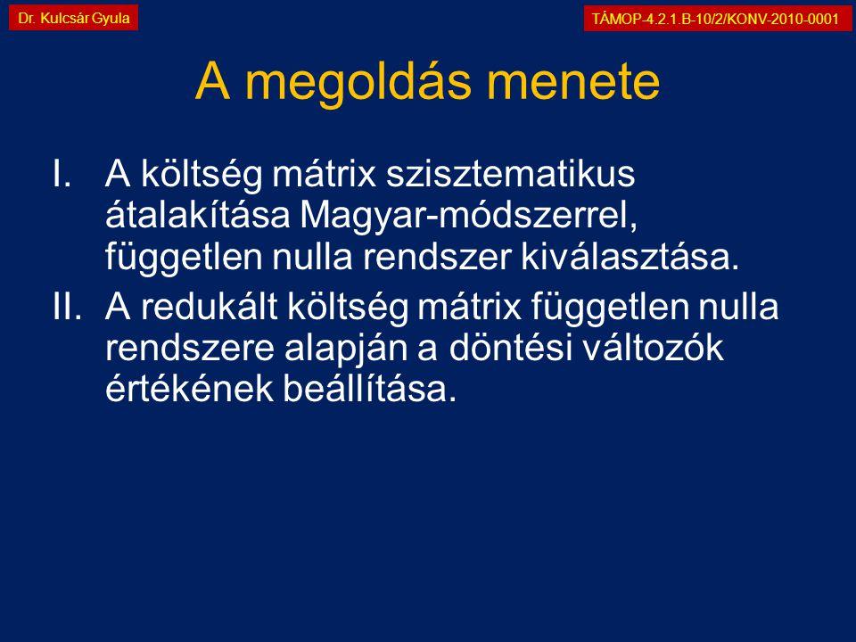 TÁMOP-4.2.1.B-10/2/KONV-2010-0001 Dr. Kulcsár Gyula A megoldás menete I.A költség mátrix szisztematikus átalakítása Magyar-módszerrel, független nulla