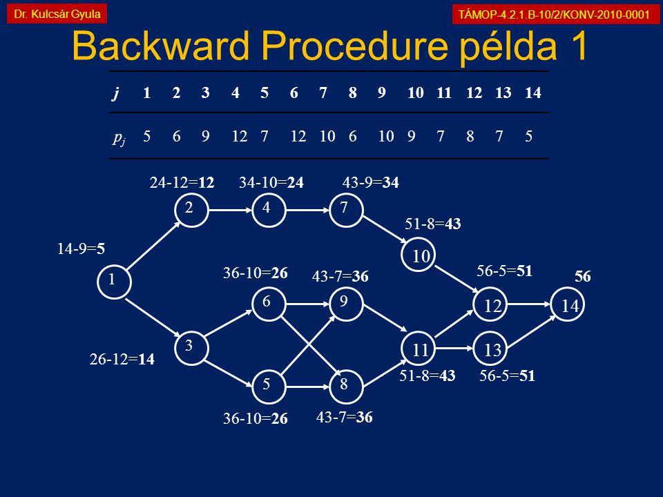 TÁMOP-4.2.1.B-10/2/KONV-2010-0001 Dr. Kulcsár Gyula Backward Procedure példa 1 1 2 3 69 58 47 1110121413 14-9=5 24-12=1234-10=2443-9=34 26-12=14 36-10
